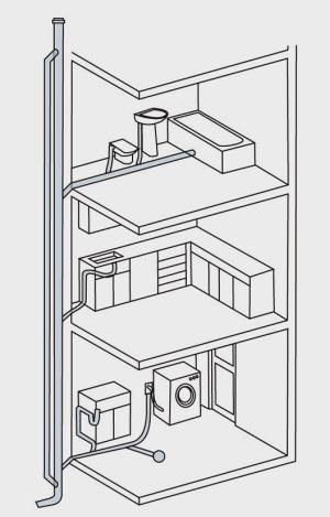 房屋产权明晰是:卫生间排水管路系统布置在本层套住户家中,管道